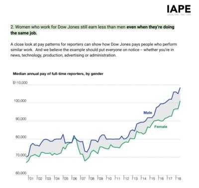 IAPE Graph Reporters